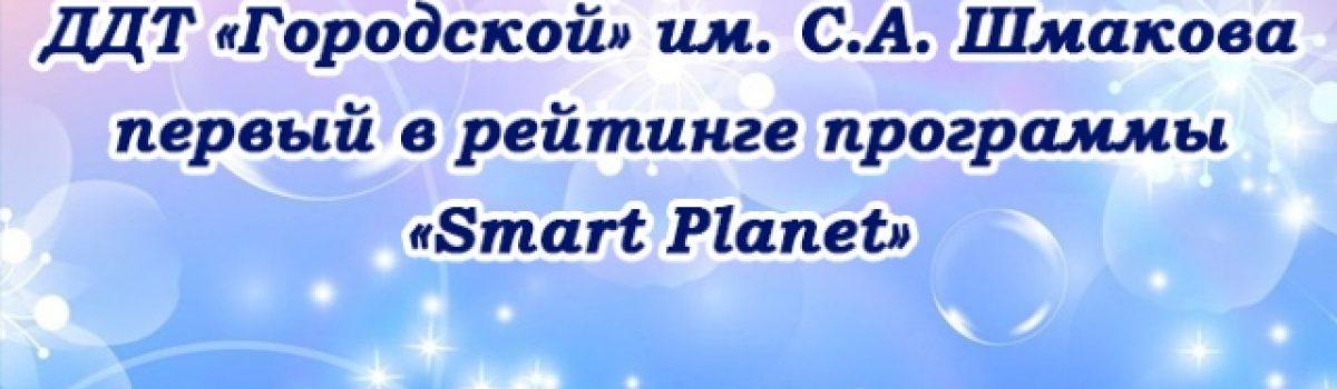 Итоги за 2019 — 2020 год Международной образовательной программы «Smart Planet»